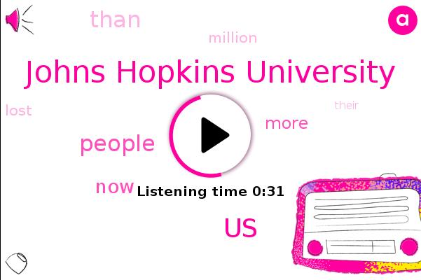 Johns Hopkins University,United States
