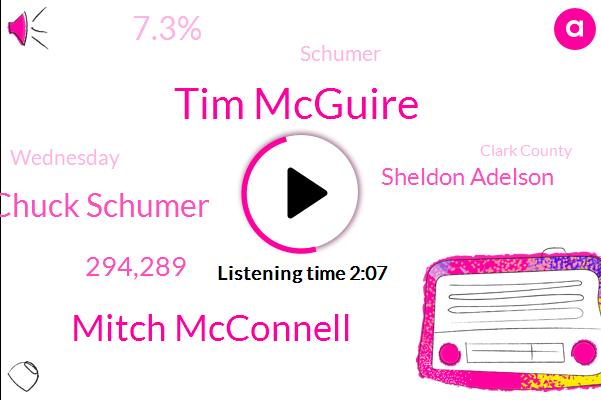 Tim Mcguire,Mitch Mcconnell,Chuck Schumer,294,289,Sheldon Adelson,7.3%,Schumer,Wednesday,Clark County,GOP,236,May 6Th,Michael Gardner,Republican,President Trump,$1.9 Trillion,Las Vegas Ballpark,Unlv,Senate,Democrats