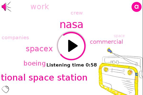 Nasa,International Space Station,Spacex,Boeing