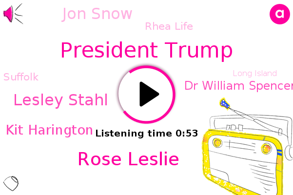 President Trump,Rose Leslie,Long Island,Lesley Stahl,Kit Harington,Dr William Spencer,Jon Snow,Rhea Life,Suffolk