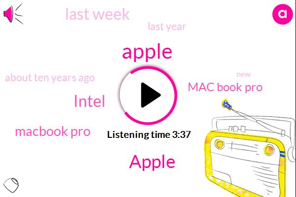Apple,Intel,Seven Hundred Dollar,Hundred Megahertz,Ninety Megahertz,Nine Gigahertz,Nine Megahertz,Ten Years