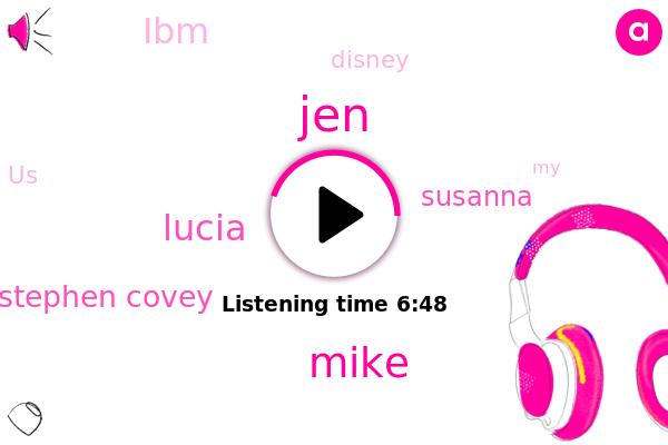IBM,Disney,JEN,Mike,Lucia,Stephen Covey,Susanna,United States