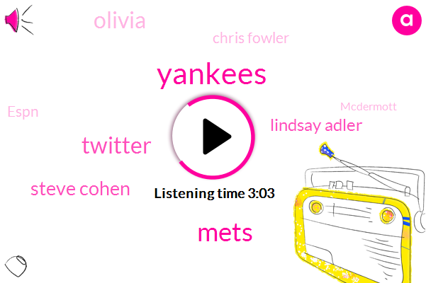 Yankees,Mets,Twitter,Steve Cohen,Lindsay Adler,Olivia,Chris Fowler,Espn,Mcdermott,Sean,Soccer,Libya,Ryan,James Andrew Miller,Baseball,Football