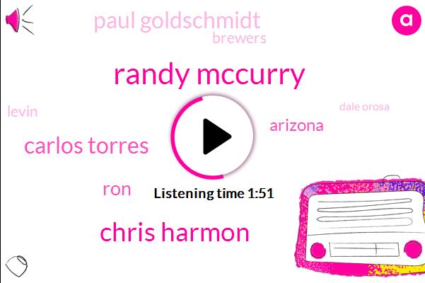 Randy Mccurry,Chris Harmon,Carlos Torres,RON,Arizona,Paul Goldschmidt,Brewers,Levin,Dale Orosa,Brendan Duri,Senator Daniel,100 Pitch