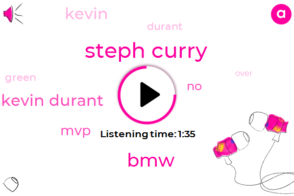 Steph Curry,BMW,Kevin Durant,MVP