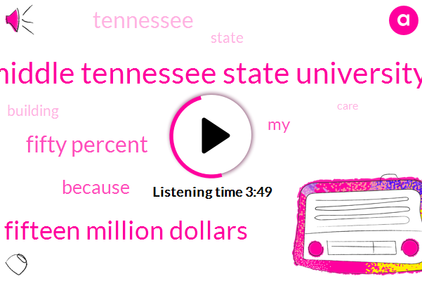 Middle Tennessee State University,Fifteen Million Dollars,Fifty Percent