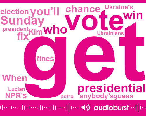 President Trump,Ukraine,Yulia Timoshenko,Parsh- Anco,Lucian,Kiev,NPR,Pershing,KIM,Alexander,Bush,Nick,Fifty Percent,Five Years