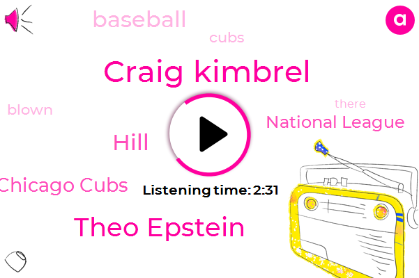 Chicago Cubs,Craig Kimbrel,Baseball,National League,Theo Epstein,Hill,Forty Three Million Dollars,Fifteen Million Dollars,Hundred Million Dollar,Seven Months,Seven-Month,Three Year,Two Weeks