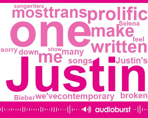 Justin Justin,Alita,Justin Bieber,Justin Trans,Diana,Julia Michaels,Sky City,Twitter,Selena Gomez,HIV,Chris O,Writer,Duleep,One Hundred Percent
