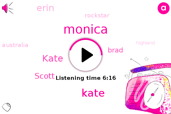 Australia,Monica,Kate,Highland,Scott,New Zealand,Zeeland,South Island,China,Brad,Erin,Rockstar