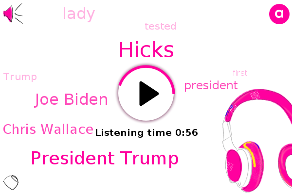 President Trump,Hicks,Joe Biden,Chris Wallace