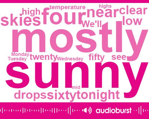 Newsradio,Jeff Wyler,Seven Hundred W,Twenty Four Hours