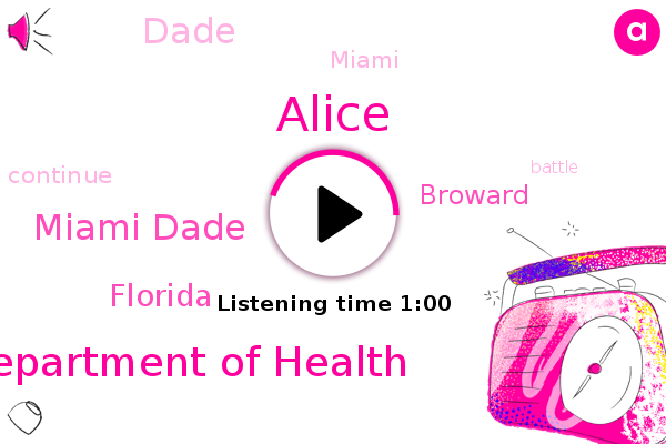 Listen: Miami-Dade reports 8.1% Covid positivity rate, 30,000 vaccinations