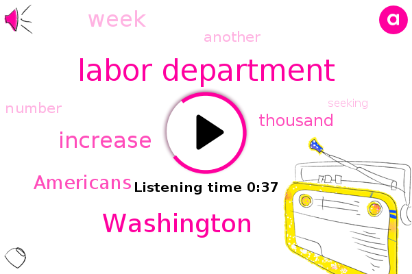 Labor Department,Washington