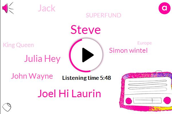 Steve,Joel Hi Laurin,Julia Hey,Superfund,Europe,John Wayne,Simon Wintel,North America,China,King Queen,Jack