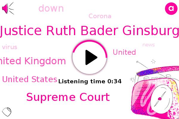 Justice Ruth Bader Ginsburg,United Kingdom,Supreme Court,United States