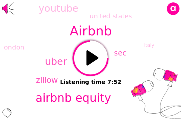 Airbnb,Airbnb Equity,Uber,United States,London,Zillow,SEC,Italy,Youtube