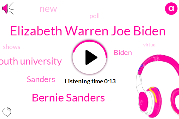 Elizabeth Warren Joe Biden,Bernie Sanders,Monmouth University,Twenty Percent