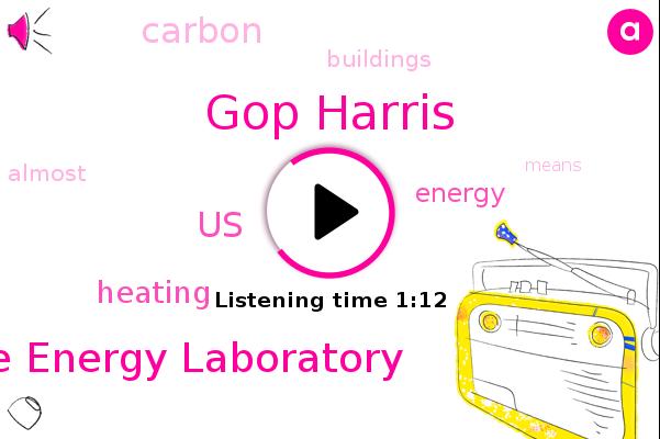 Gop Harris,National Renewable Energy Laboratory,United States