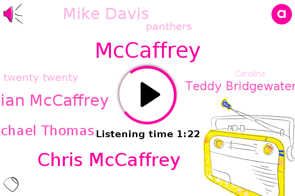Chris Mccaffrey,Christian Mccaffrey,Carolina,Michael Thomas,Mccaffrey,Panthers,Teddy Bridgewater,Mike Davis,Twenty Twenty