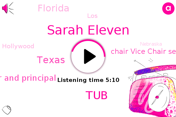 Texas,Sarah Eleven,Founder And Principal,Chair Vice Chair Secretary Treasurer,Florida,TUB,LOS,Hollywood,Nebraska,Virginia,Founder,Kentucky,Colorado
