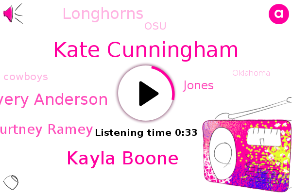 Kate Cunningham,Kayla Boone,Oklahoma,Avery Anderson,Texas,OSU,Courtney Ramey,Cowboys,Jones,Longhorns