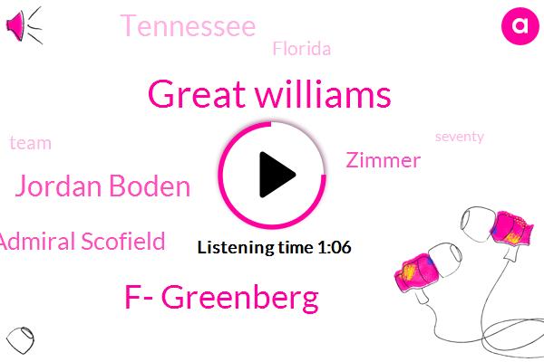 Tennessee,Great Williams,F- Greenberg,Jordan Boden,Admiral Scofield,Zimmer,Florida,Seventy Seventy Percent