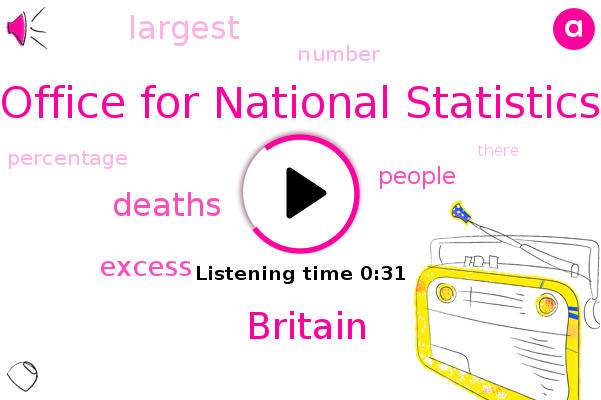 Office For National Statistics,Britain