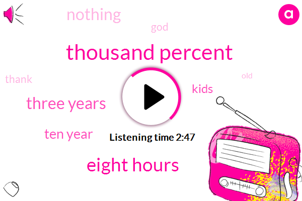 Thousand Percent,Eight Hours,Three Years,Ten Year