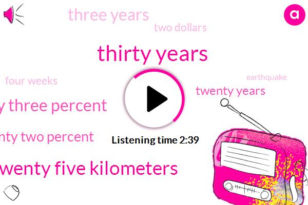 Thirty Years,Twenty Five Kilometers,Thirty Three Percent,Seventy Two Percent,Twenty Years,Three Years,Two Dollars,Four Weeks