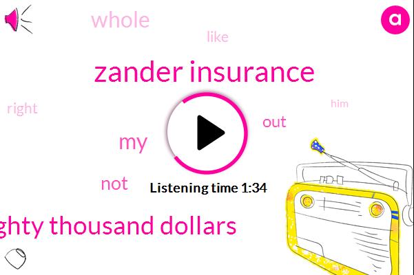 Zander Insurance,Two Hundred Eighty Thousand Dollars