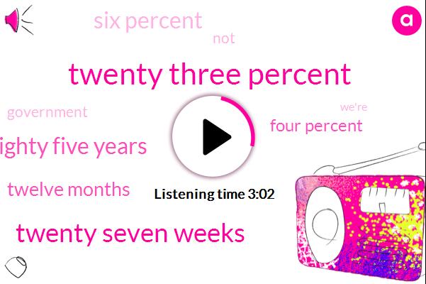 Twenty Three Percent,Twenty Seven Weeks,Eighty Five Years,Twelve Months,Four Percent,Six Percent
