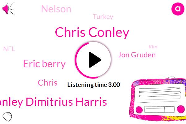 Chris Conley,Chris Conley Dimitrius Harris,Eric Berry,Chris,Jon Gruden,Nelson,Turkey,NFL,KIM,Harish,Lucas,David,Rams,Football,BOB,Sixty Percent