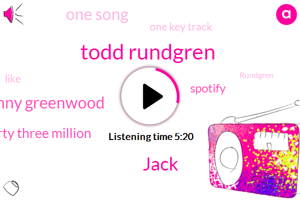 Todd Rundgren,Jack,Jonny Greenwood,Thirty Three Million,Spotify,One Song,One Key Track,Rundgren,Today,Rufus Wainwright,Mid Two Thousand,Nearly Thirty Four,Wizard,Scott,Scott Walker,THE,Top Five,Walker,Eden