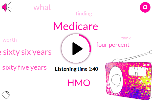 Medicare,HMO,Sixty Five Sixty Six Years,Sixty Five Years,Four Percent