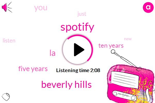 Spotify,Beverly Hills,LA,Five Years,Ten Years