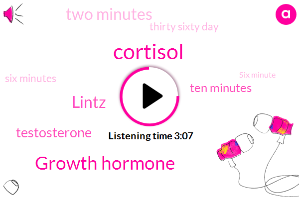 Growth Hormone,Cortisol,Lintz,Testosterone,Ten Minutes,Two Minutes,Thirty Sixty Day,Six Minutes,Six Minute