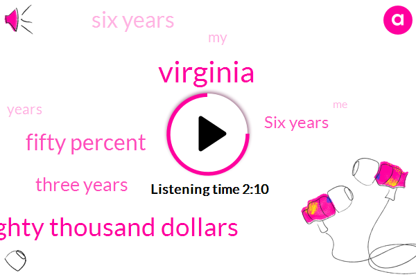 Virginia,Two Hundred Eighty Thousand Dollars,Fifty Percent,Three Years,Six Years