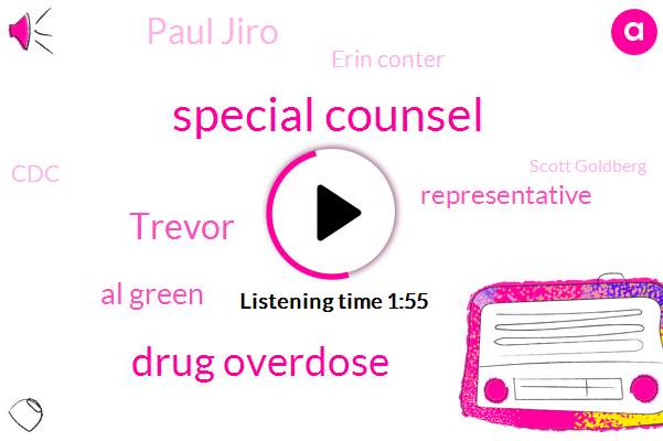 Special Counsel,ABC,Drug Overdose,Trevor,Al Green,Representative,Paul Jiro,Erin Conter,CDC,Scott Goldberg,Congressman Green,Robert Muller,Texas,President Trump,Ethiopia,Boeing