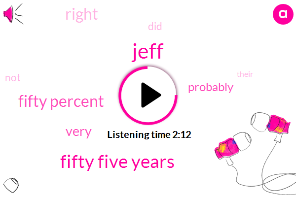Jeff,Fifty Five Years,Fifty Percent