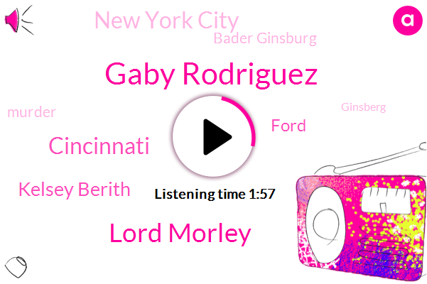 Gaby Rodriguez,Lord Morley,Cincinnati,Kelsey Berith,Ford,New York City,Bader Ginsburg,Murder,Ginsberg,Patrick,Ruth,Colorado,Eighty Five Years,One Year