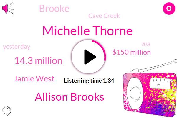 Michelle Thorne,Allison Brooks,14.3 Million,Jamie West,$150 Million,Brooke,Cave Creek,Yesterday,20%,68 Degrees,Taylor Kinter,TWO,Anne,More Than $15 Million,6,Commodores,Katya,Arizona,54,Year