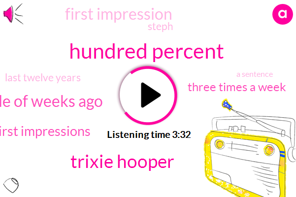 TWO,Hundred Percent,Trixie Hooper,Couple Of Weeks Ago,First Impressions,Three Times A Week,First Impression,Steph,Last Twelve Years,A Sentence,A Week,A,Berlin