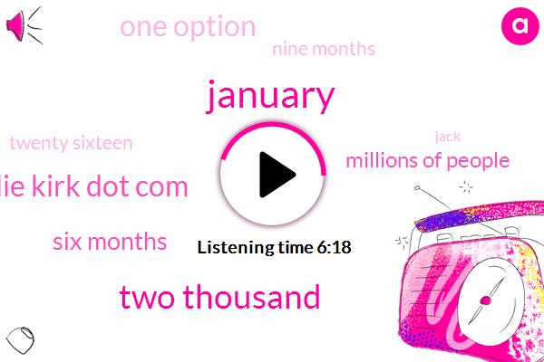January,Charlie,Two Thousand,Charlie Kirk Dot Com,Six Months,Millions Of People,One Option,Nine Months,SIX,Twenty Sixteen,Maher,Jack,One Choice,Bible,Two Churches,Democrats,Christian,America,Veba,Twenty Two