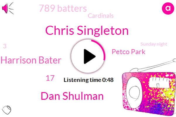 Chris Singleton,Dan Shulman,Harrison Bater,17,Petco Park,789 Batters,Cardinals,3,Sunday Night,Padres,13 Saves,5,16 Appearances,Ninth Inning,Three,First Pitch,Lanson,TWO,36 Years Of Age 218,Two Earned Runs