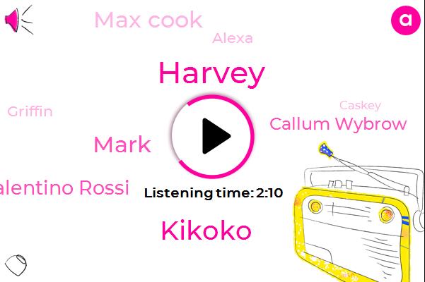 Harvey,Kikoko,Mark,Valentino Rossi,Callum Wybrow,Max Cook,Alexa,Griffin,Caskey,China,Sullivan,Clarence,Jamie King,Jabe