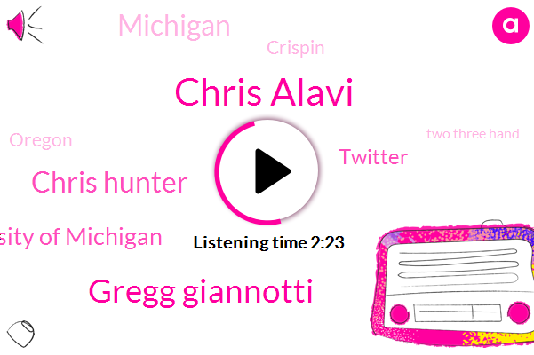 Chris Alavi,Gregg Giannotti,Chris Hunter,University Of Michigan,Twitter,Michigan,Crispin,Oregon,Two Three Hand,Nine Seconds,One Seconds