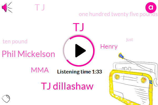 Tj Dillashaw,TJ,Phil Mickelson,MMA,Henry,T J,One Hundred Twenty Five Pounds,Ten Pound