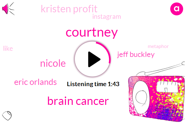Courtney,Brain Cancer,Nicole,Eric Orlands,Jeff Buckley,Kristen Profit,Instagram