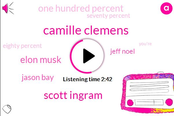 Camille Clemens,Scott Ingram,Elon Musk,Jason Bay,Jeff Noel,One Hundred Percent,Seventy Percent,Eighty Percent